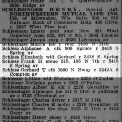 Schless - 1913 City Directory, St Louis