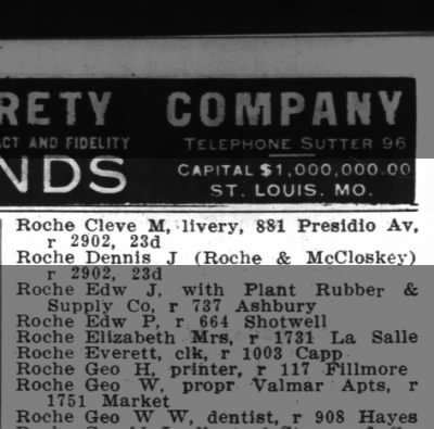Cleve M. Roche, 1912 SF Directory