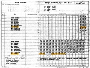 Duty roster, October-November, 1967
