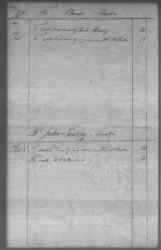 Cherokee And Chickasaw Ledger, 1801-1809 › Page 143 - Fold3.com