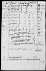 143 - Paymaster General's Ledger of Accounts with Officers of the Army. 1775-1778 › Page 27 - Fold3.com