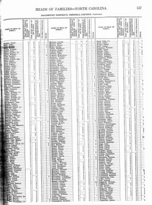 Robert Bogle 1790 Census.jpg