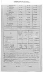 American Zone: Report of Selected Bank Statistics, March 1947 › Page 15 - Fold3.com