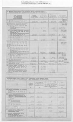 American Zone: Report of Selected Bank Statistics - Land Bremen, July 1947 › Page 12 - Fold3.com