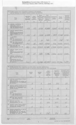 American Zone: Report of Selected Bank Statistics - Land Bremen, July 1947 › Page 19 - Fold3.com