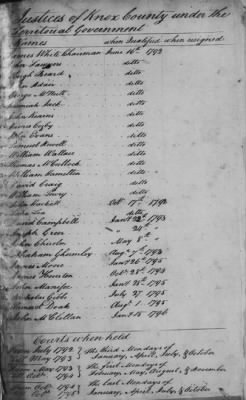 Wm Wallace Sr 1792 J.P. List Image.JPG