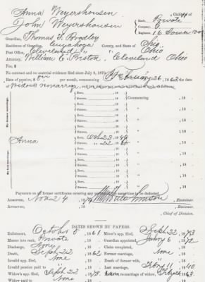 Original Pension of Minor Children for John Weyerhousen page 1