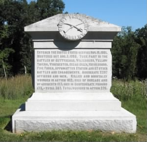 Rear view of the First Vermont Cavalry monument.jpg