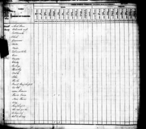 1830 United States Federal Census 1.jpg